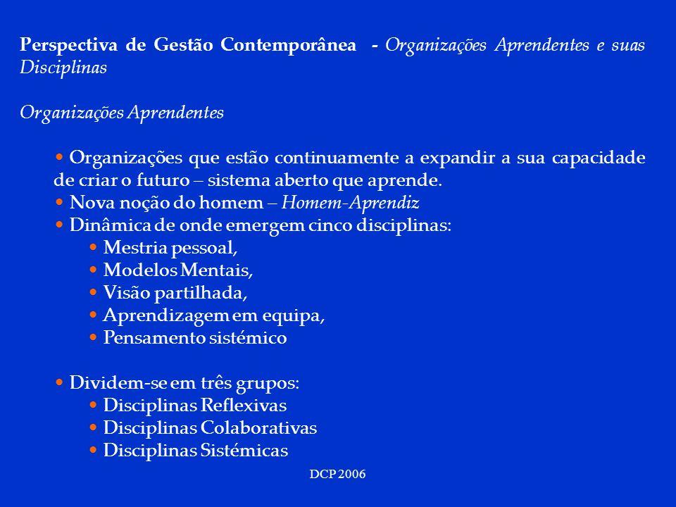 DCP 2006 Perspectiva de Gestão Contemporânea - Organizações Aprendentes e suas Disciplinas Organizações Aprendentes Organizações que estão continuamen