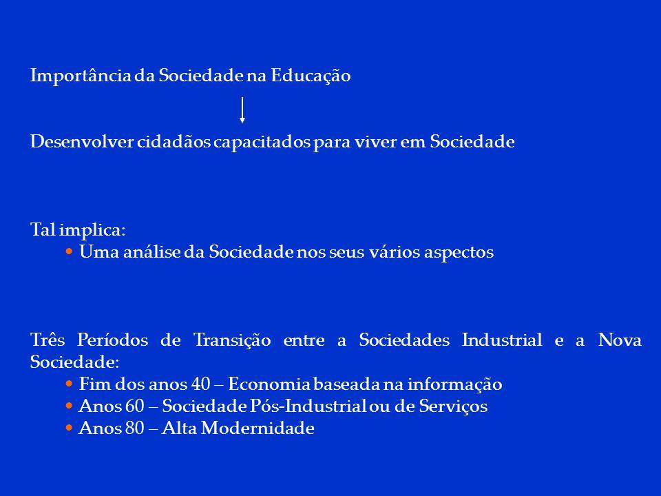 DCP 2006 Importância da Sociedade na Educação Desenvolver cidadãos capacitados para viver em Sociedade Tal implica: Uma análise da Sociedade nos seus