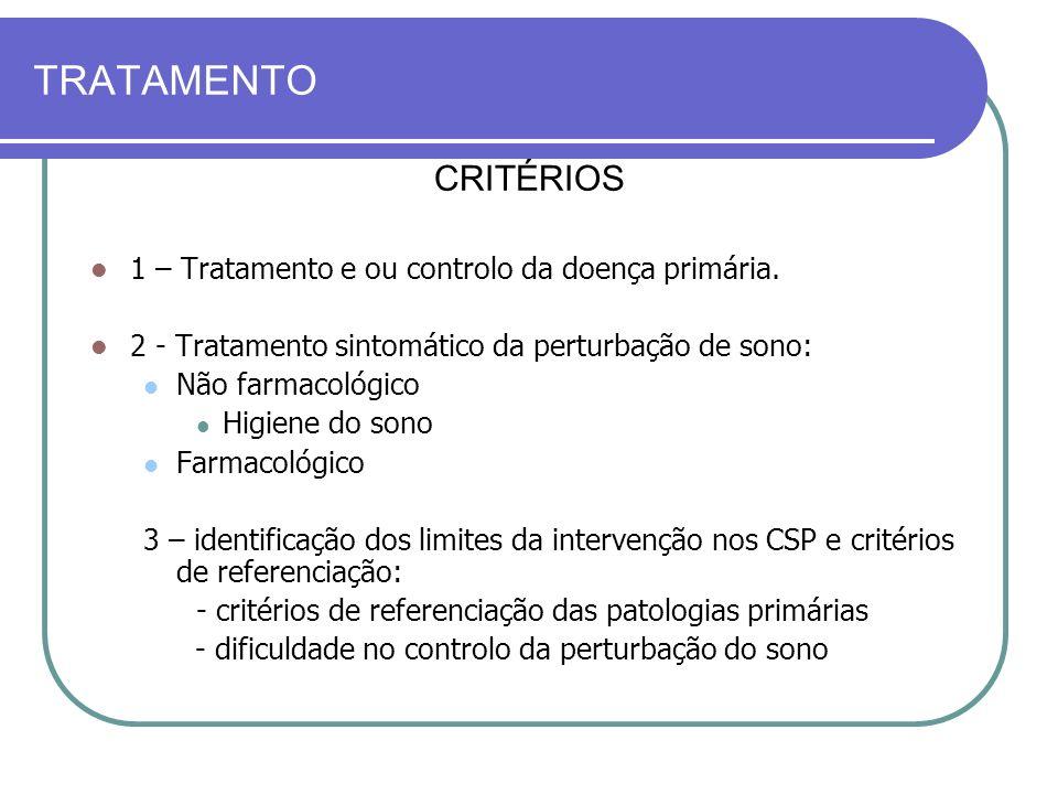 TRATAMENTO CRITÉRIOS 1 – Tratamento e ou controlo da doença primária. 2 - Tratamento sintomático da perturbação de sono: Não farmacológico Higiene do