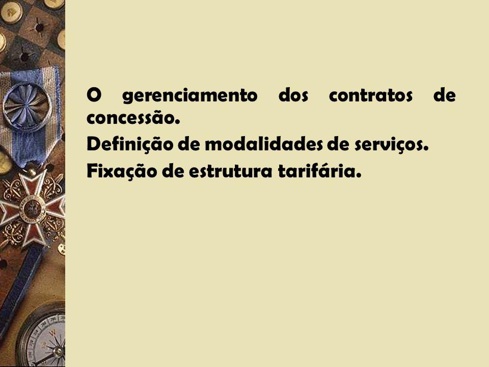 A ANATEL e seu papel regulador. (Lei 9.472, de 16/07/1997).