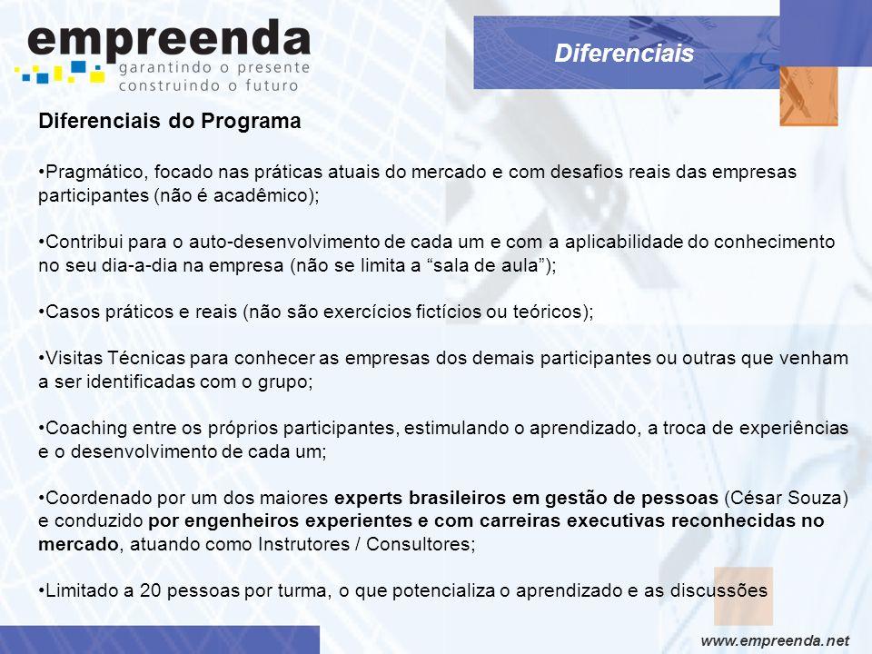 www.empreenda.net Estrutura do Programa Eixos de Desenvolvimento O Programa é formado por 5 Eixos principais, divididos em 5 módulos.