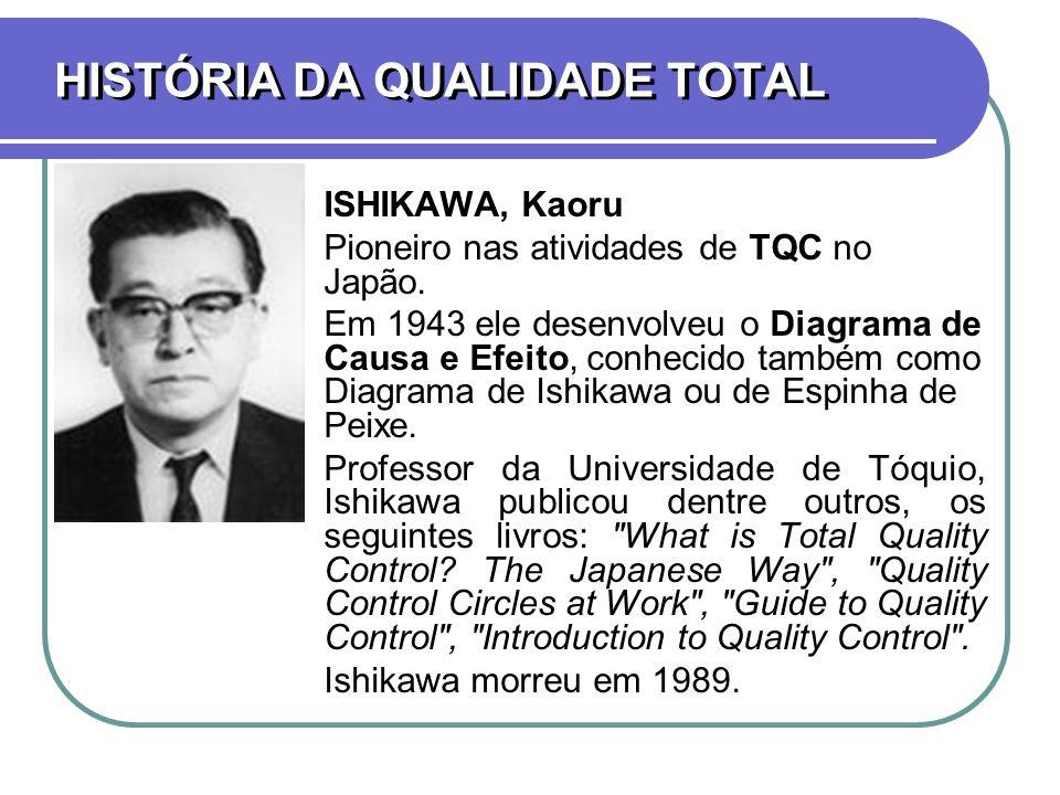 HISTÓRIA DA QUALIDADE TOTAL ISHIKAWA, Kaoru Pioneiro nas atividades de TQC no Japão. Em 1943 ele desenvolveu o Diagrama de Causa e Efeito, conhecido t