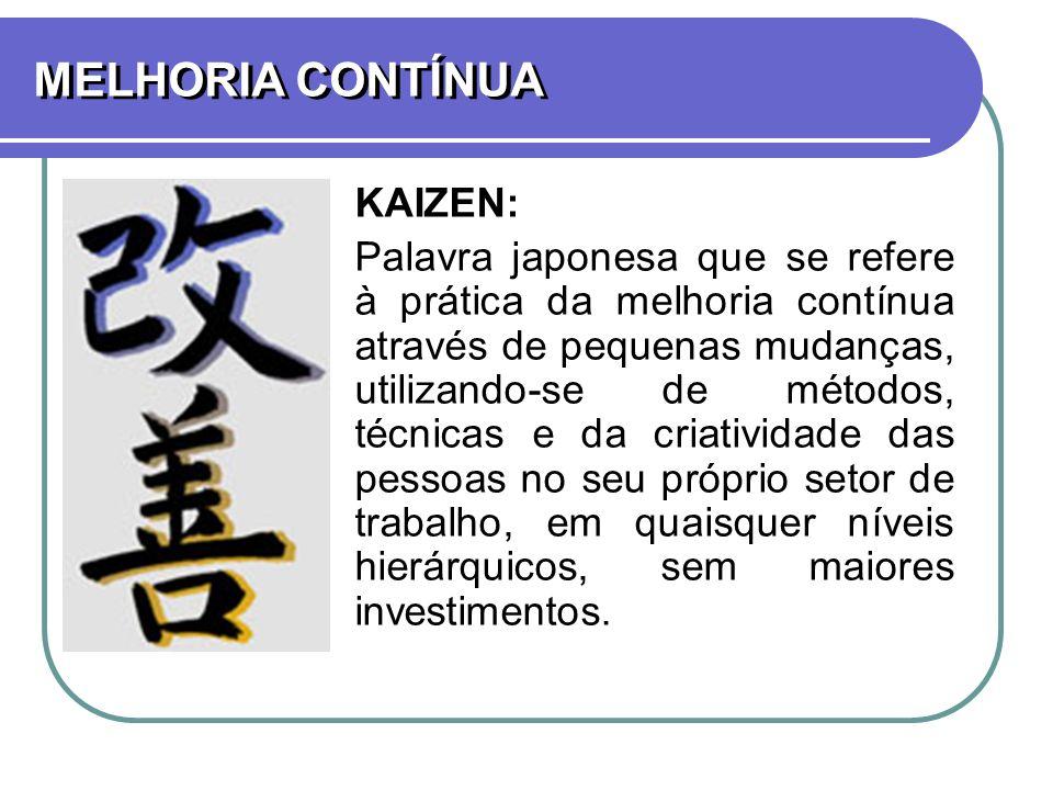 MELHORIA CONTÍNUA KAIZEN: Palavra japonesa que se refere à prática da melhoria contínua através de pequenas mudanças, utilizando-se de métodos, técnic