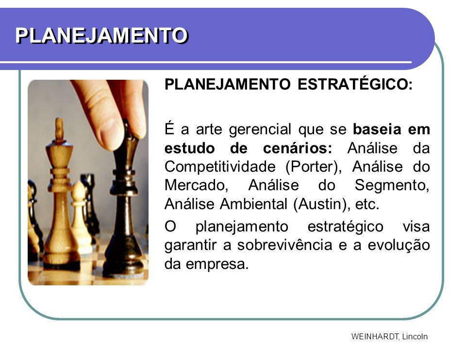 PLANEJAMENTO PLANEJAMENTO ESTRATÉGICO: É a arte gerencial que se baseia em estudo de cenários: Análise da Competitividade (Porter), Análise do Mercado