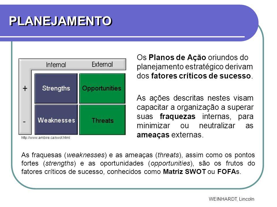 PLANEJAMENTO Os Planos de Ação oriundos do planejamento estratégico derivam dos fatores críticos de sucesso. As ações descritas nestes visam capacitar