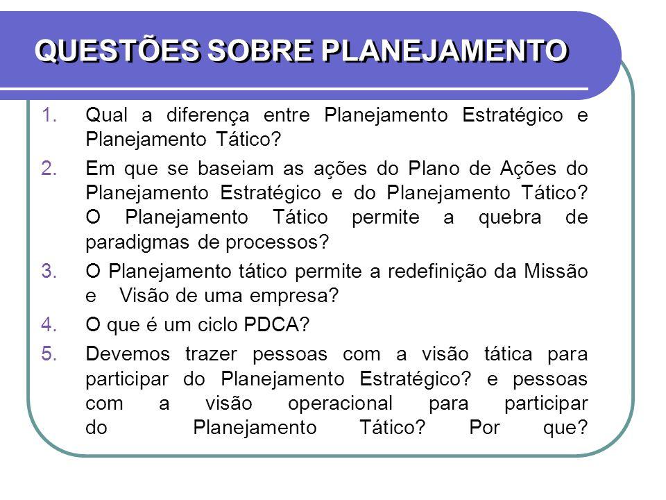 QUESTÕES SOBRE PLANEJAMENTO 1.Qual a diferença entre Planejamento Estratégico e Planejamento Tático? 2.Em que se baseiam as ações do Plano de Ações do