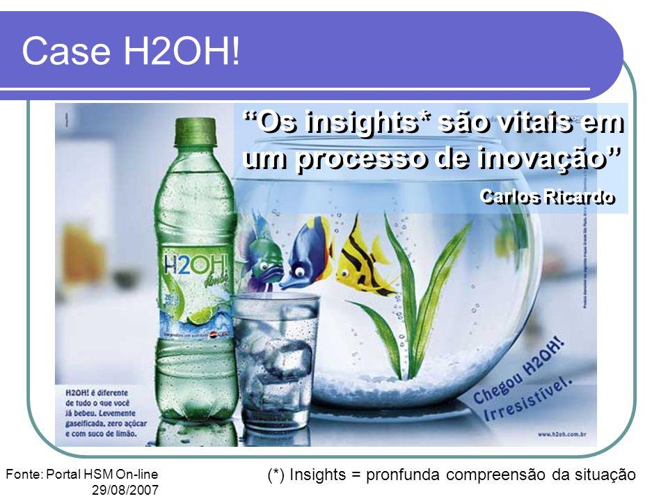 Case H2OH! Os insights* são vitais em um processo de inovação Carlos Ricardo Os insights* são vitais em um processo de inovação Carlos Ricardo (*) Ins