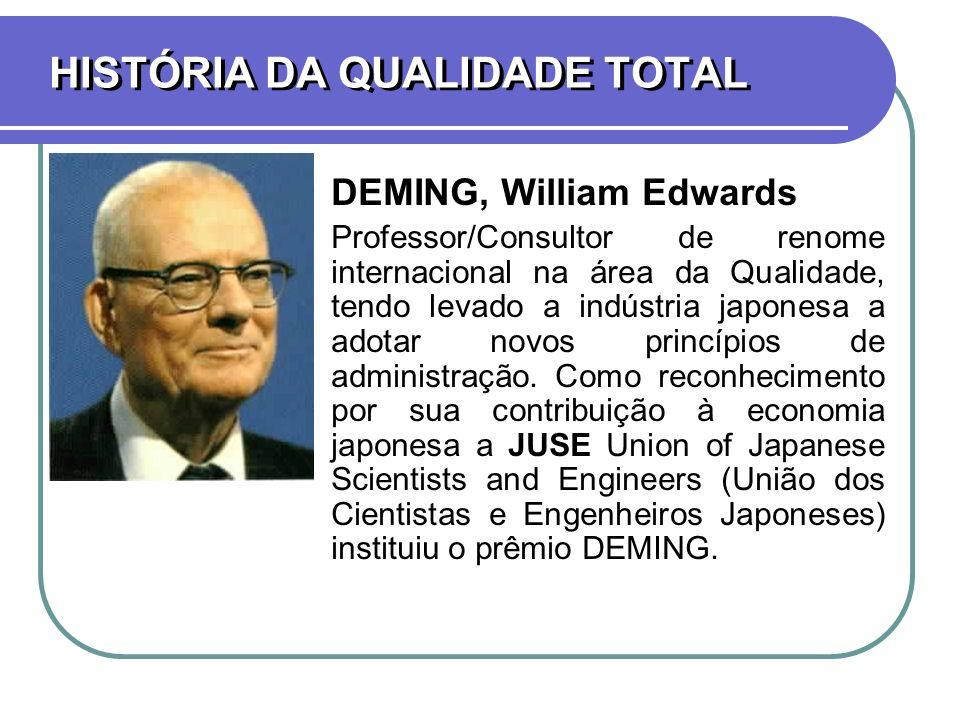 HISTÓRIA DA QUALIDADE TOTAL DEMING, William Edwards Professor/Consultor de renome internacional na área da Qualidade, tendo levado a indústria japones