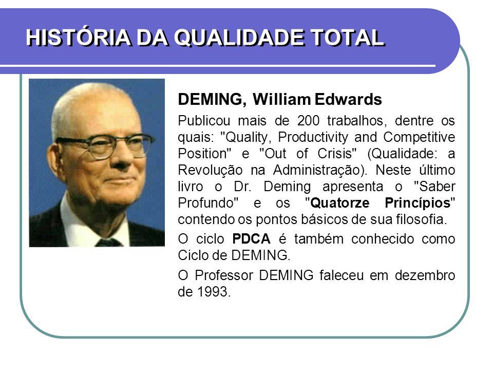 HISTÓRIA DA QUALIDADE TOTAL DEMING, William Edwards Publicou mais de 200 trabalhos, dentre os quais: