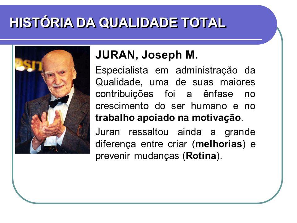 HISTÓRIA DA QUALIDADE TOTAL JURAN, Joseph M. Especialista em administração da Qualidade, uma de suas maiores contribuições foi a ênfase no crescimento