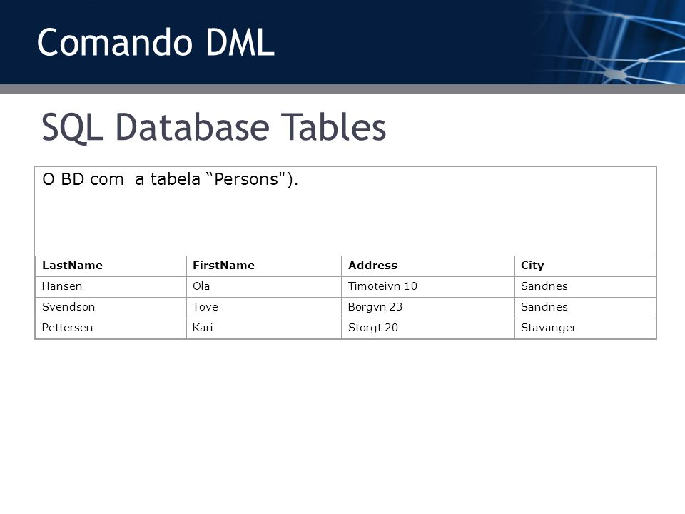 SQL Database Tables O BD com a tabela Persons
