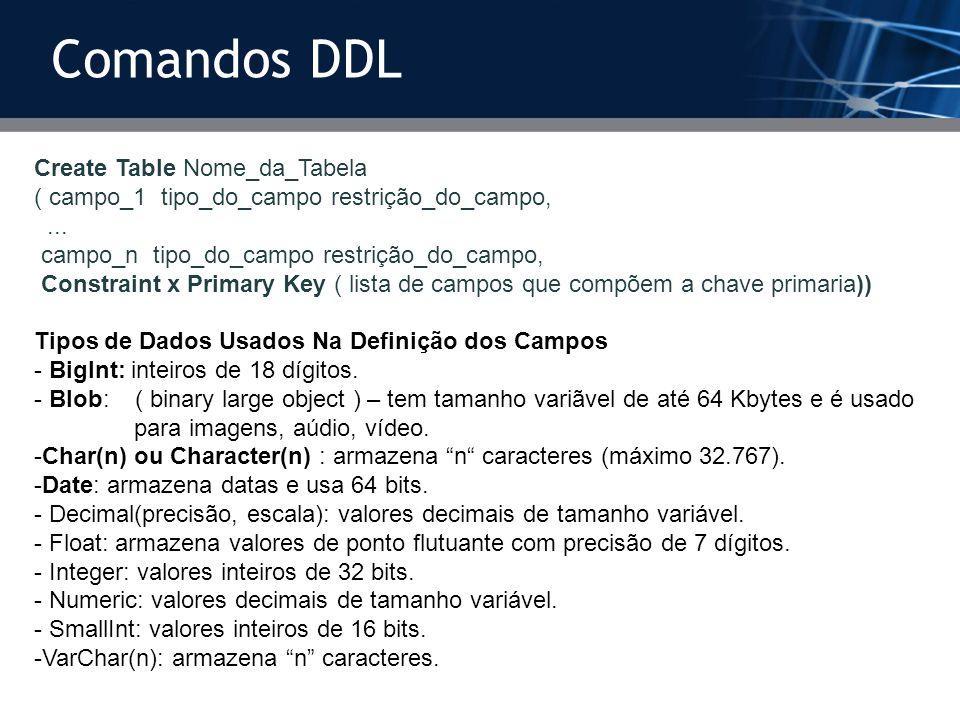 Create Table Nome_da_Tabela ( campo_1 tipo_do_campo restrição_do_campo,... campo_n tipo_do_campo restrição_do_campo, Constraint x Primary Key ( lista