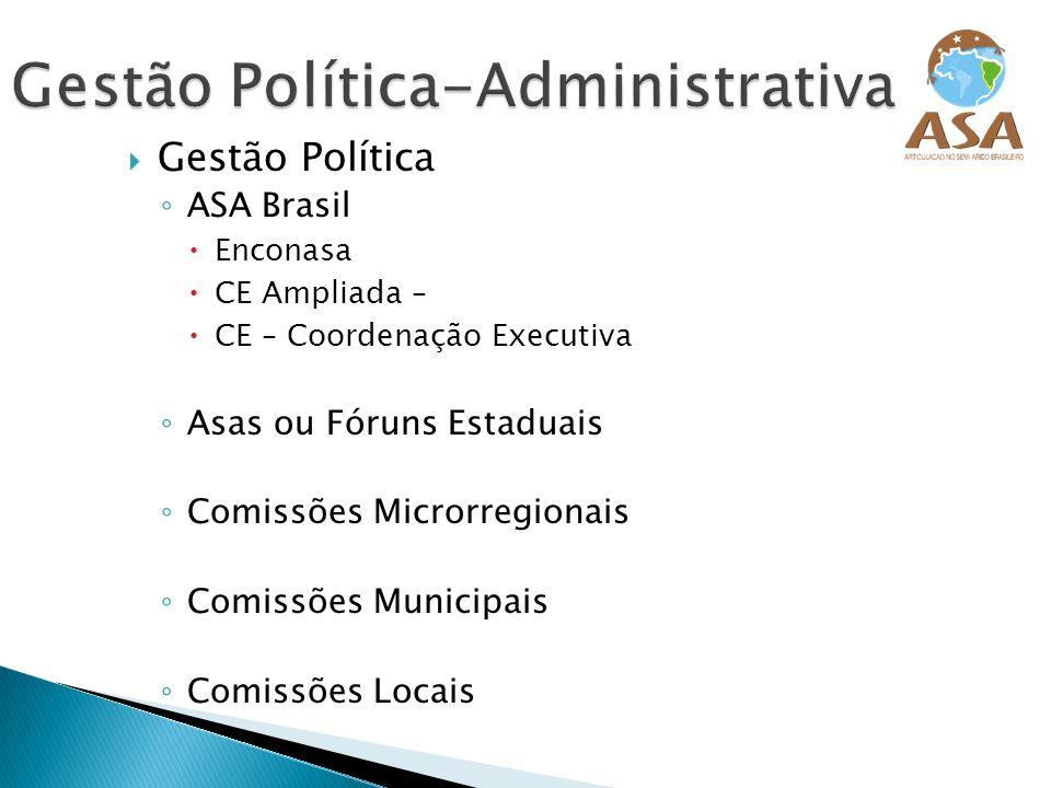 Gestão Política ASA Brasil Enconasa CE Ampliada – CE – Coordenação Executiva Asas ou Fóruns Estaduais Comissões Microrregionais Comissões Municipais C