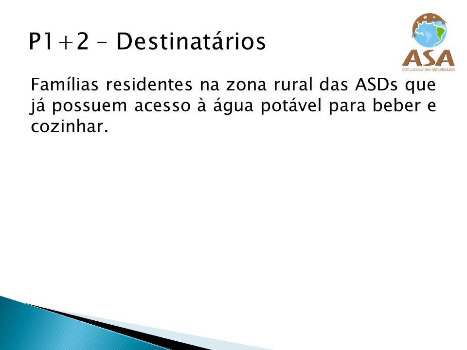 Famílias residentes na zona rural das ASDs que já possuem acesso à água potável para beber e cozinhar.