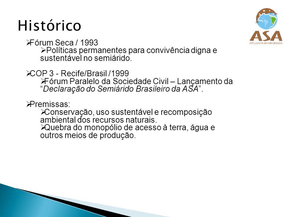 Fórum Seca / 1993 Políticas permanentes para convivência digna e sustentável no semiárido. COP 3 - Recife/Brasil /1999 Fórum Paralelo da Sociedade Civ