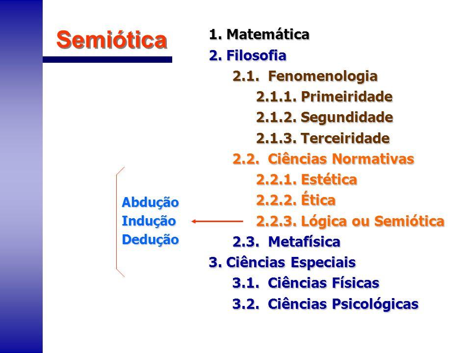1. Matemática 2. Filosofia 2.1. Fenomenologia 2.1.1. Primeiridade2.1.2. Segundidade2.1.3. Terceiridade 2.2. Ciências Normativas 2.2.1. Estética2.2.2.