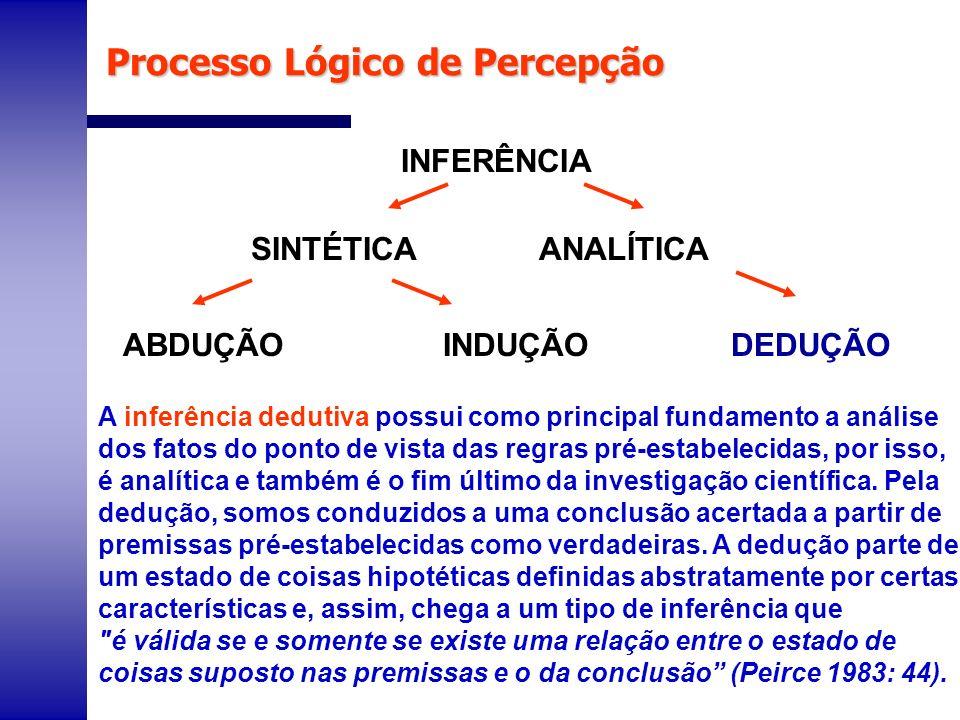 A inferência dedutiva possui como principal fundamento a análise dos fatos do ponto de vista das regras pré-estabelecidas, por isso, é analítica e tam