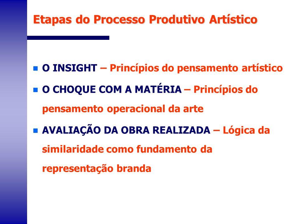 n O INSIGHT – Princípios do pensamento artístico n O CHOQUE COM A MATÉRIA – Princípios do pensamento operacional da arte n AVALIAÇÃO DA OBRA REALIZADA