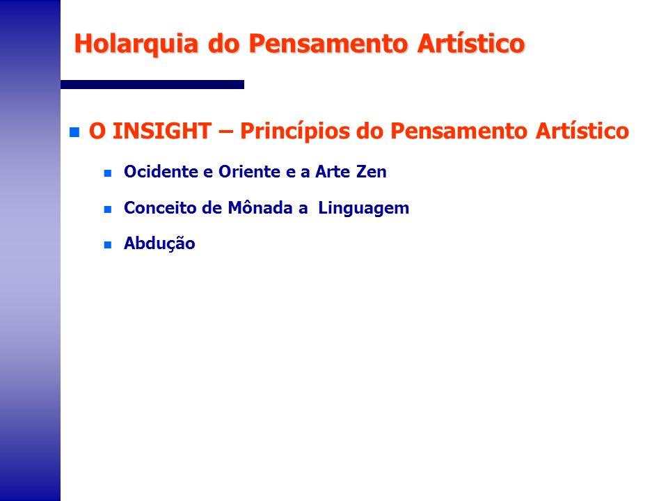 n O INSIGHT – Princípios do Pensamento Artístico n Ocidente e Oriente e a Arte Zen n Conceito de Mônada a Linguagem n Abdução Holarquia do Pensamento