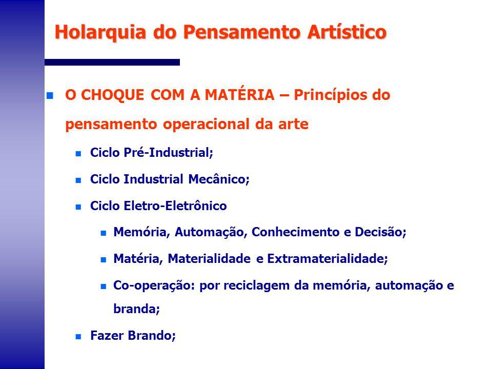 n O CHOQUE COM A MATÉRIA – Princípios do pensamento operacional da arte n Ciclo Pré-Industrial; n Ciclo Industrial Mecânico; n Ciclo Eletro-Eletrônico