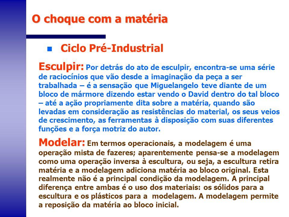 n Ciclo Pré-Industrial O choque com a matéria Fundir: Fundir é reproduzir volumes enquanto forma de pensamento operativo.