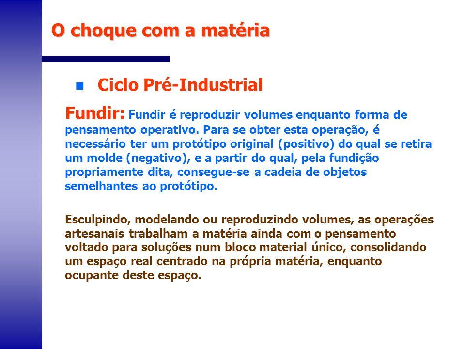 n Ciclo Pré-Industrial O choque com a matéria Fundir: Fundir é reproduzir volumes enquanto forma de pensamento operativo. Para se obter esta operação,