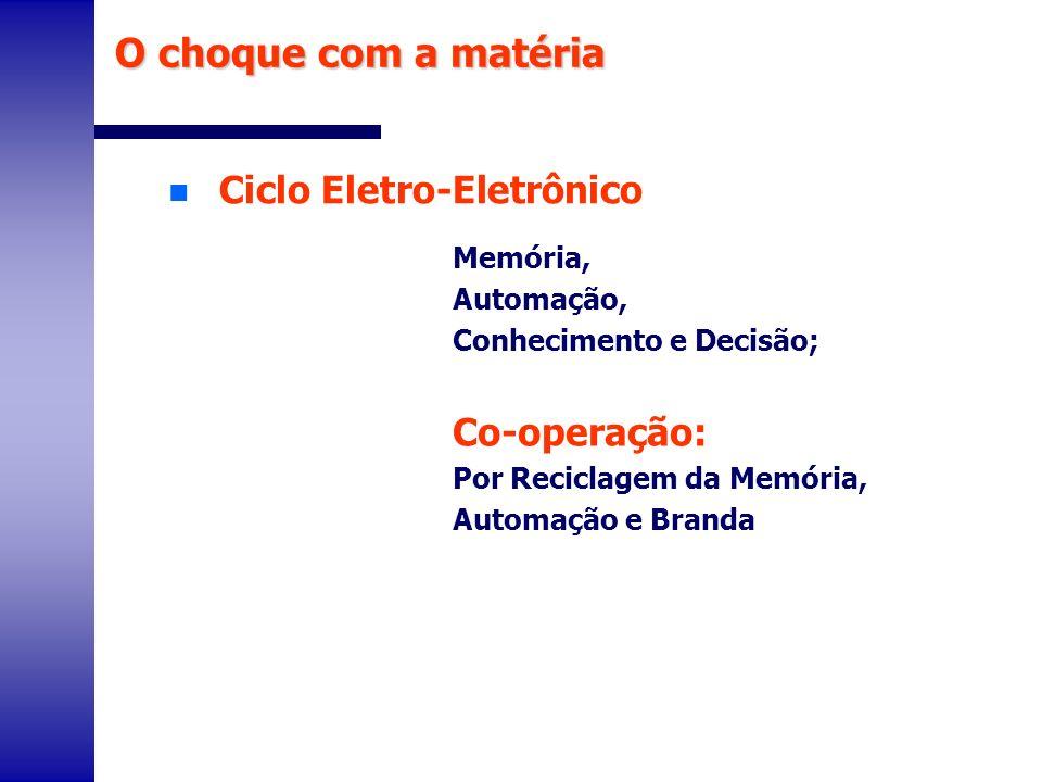 n Ciclo Eletro-Eletrônico O choque com a matéria Memória, Automação, Conhecimento e Decisão; Co-operação: Por Reciclagem da Memória, Automação e Brand