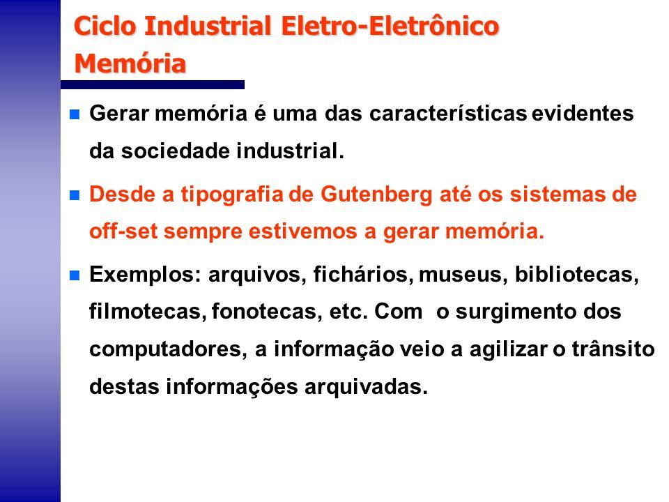 Ciclo Industrial Eletro-Eletrônico Memória n Gerar memória é uma das características evidentes da sociedade industrial. n Desde a tipografia de Gutenb