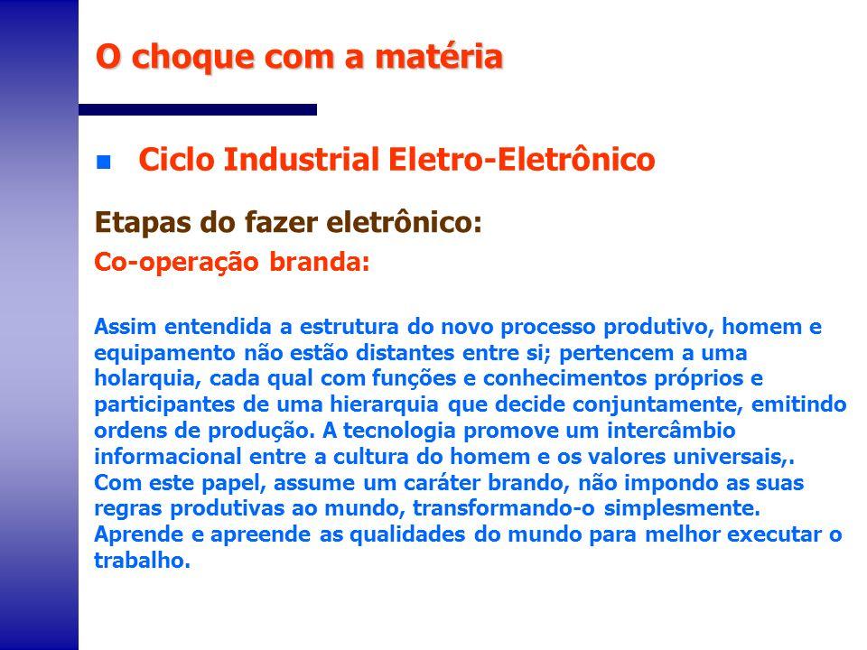 n Ciclo Industrial Eletro-Eletrônico O choque com a matéria Etapas do fazer eletrônico: Co-operação branda: Assim entendida a estrutura do novo proces