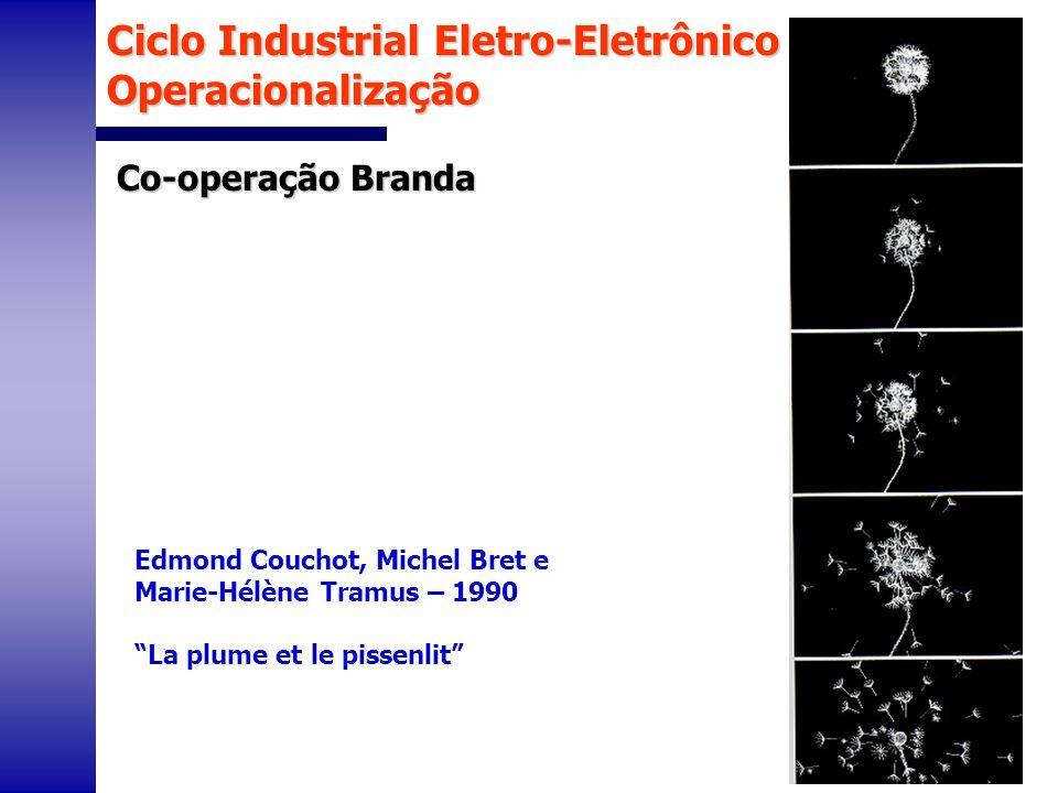 Ciclo Industrial Eletro-Eletrônico Operacionalização Co-operação Branda Edmond Couchot, Michel Bret e Marie-Hélène Tramus – 1990 La plume et le pissen