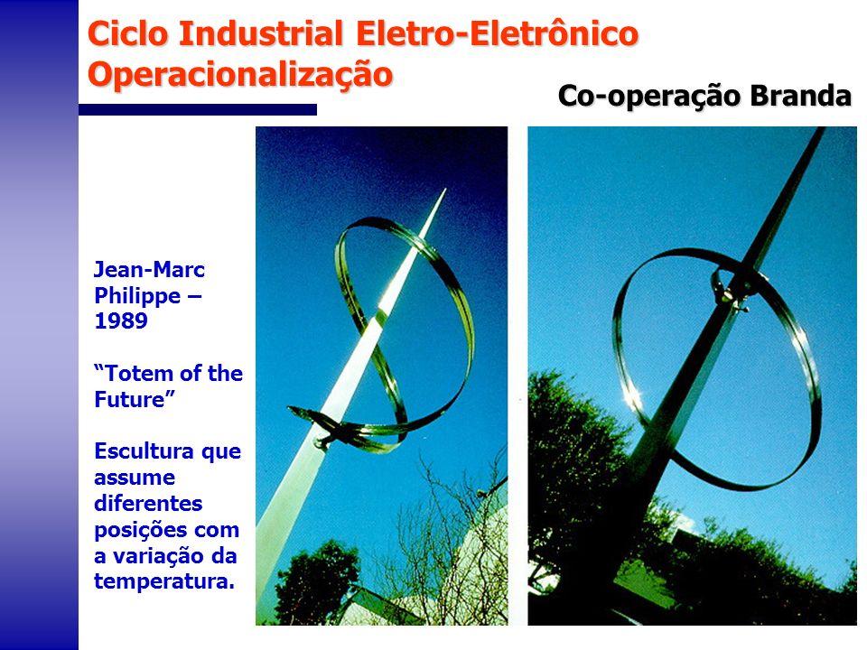 Jean-Marc Philippe – 1989 Totem of the Future Escultura que assume diferentes posições com a variação da temperatura. Co-operação Branda Ciclo Industr