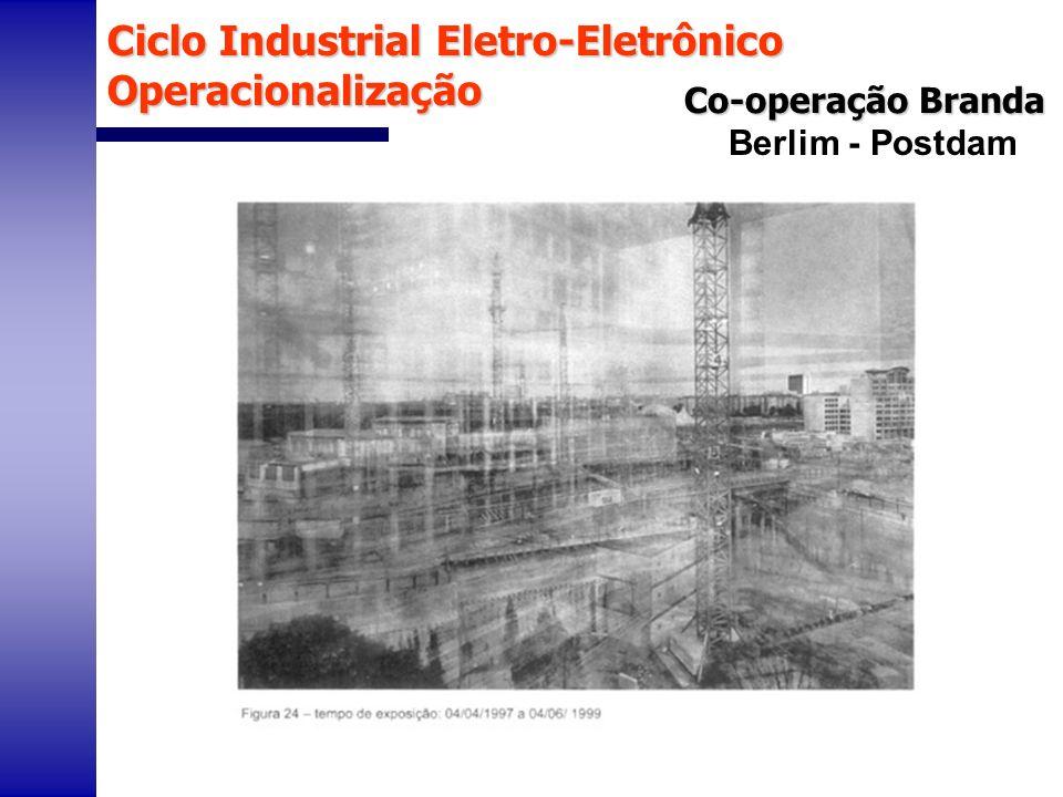 Berlim - Postdam Co-operação Branda Ciclo Industrial Eletro-Eletrônico Operacionalização