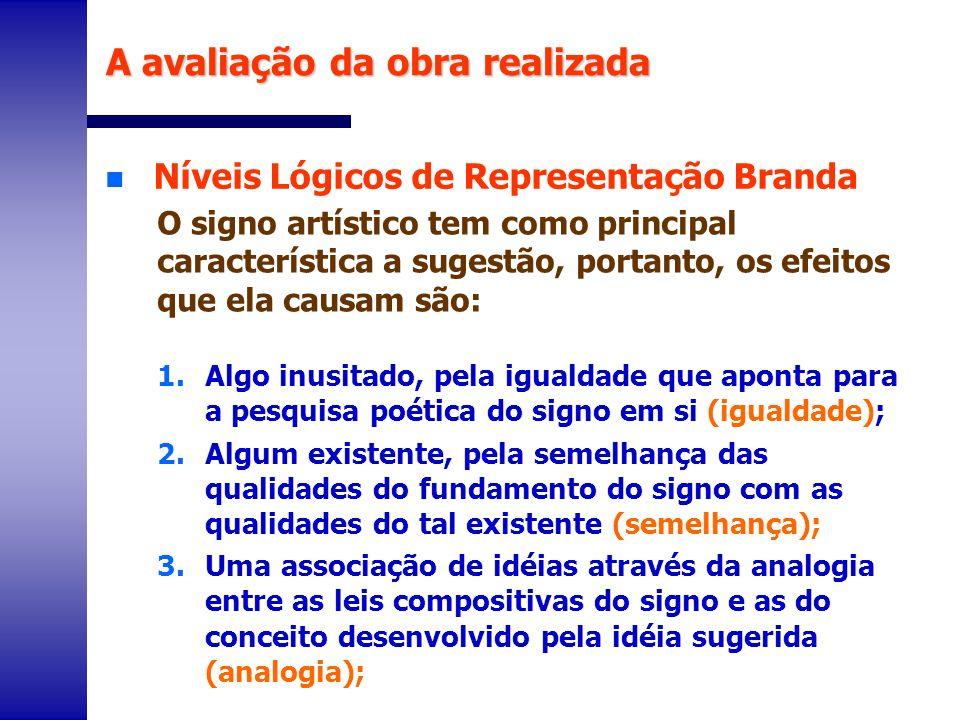 n Níveis Lógicos de Representação Branda O signo artístico tem como principal característica a sugestão, portanto, os efeitos que ela causam são: 1.Al