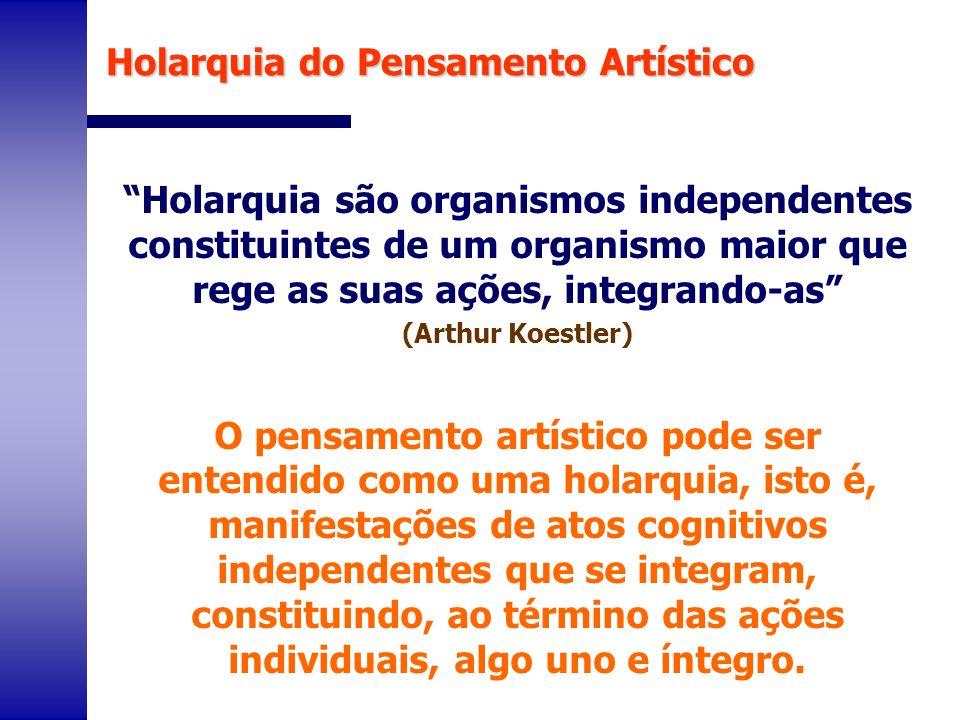 Holarquia são organismos independentes constituintes de um organismo maior que rege as suas ações, integrando-as (Arthur Koestler) O pensamento artíst
