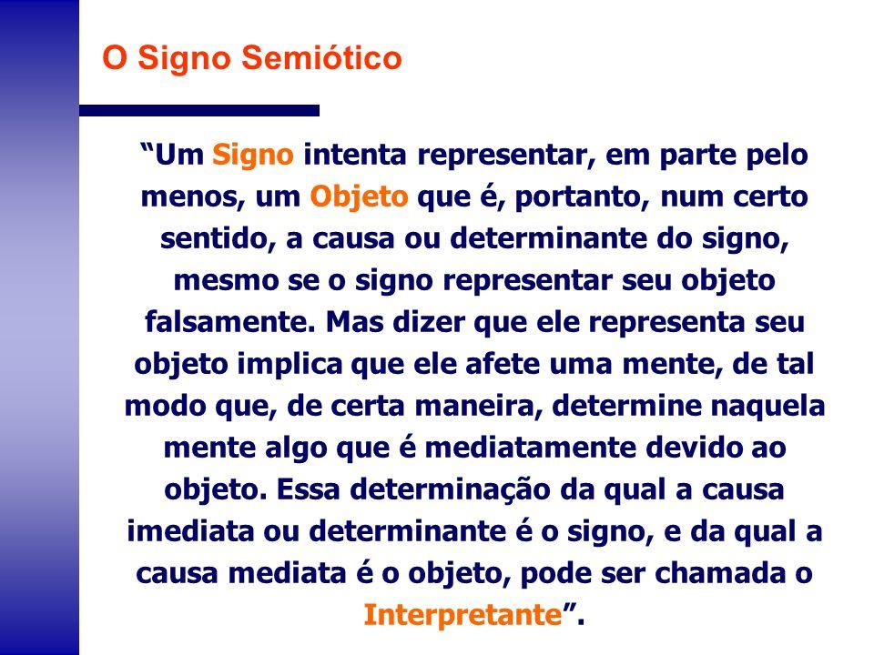 Um Signo intenta representar, em parte pelo menos, um Objeto que é, portanto, num certo sentido, a causa ou determinante do signo, mesmo se o signo re
