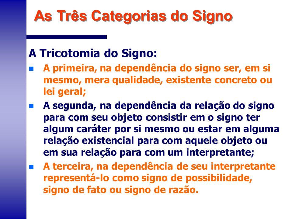 A Tricotomia do Signo: n n A primeira, na dependência do signo ser, em si mesmo, mera qualidade, existente concreto ou lei geral; n n A segunda, na de
