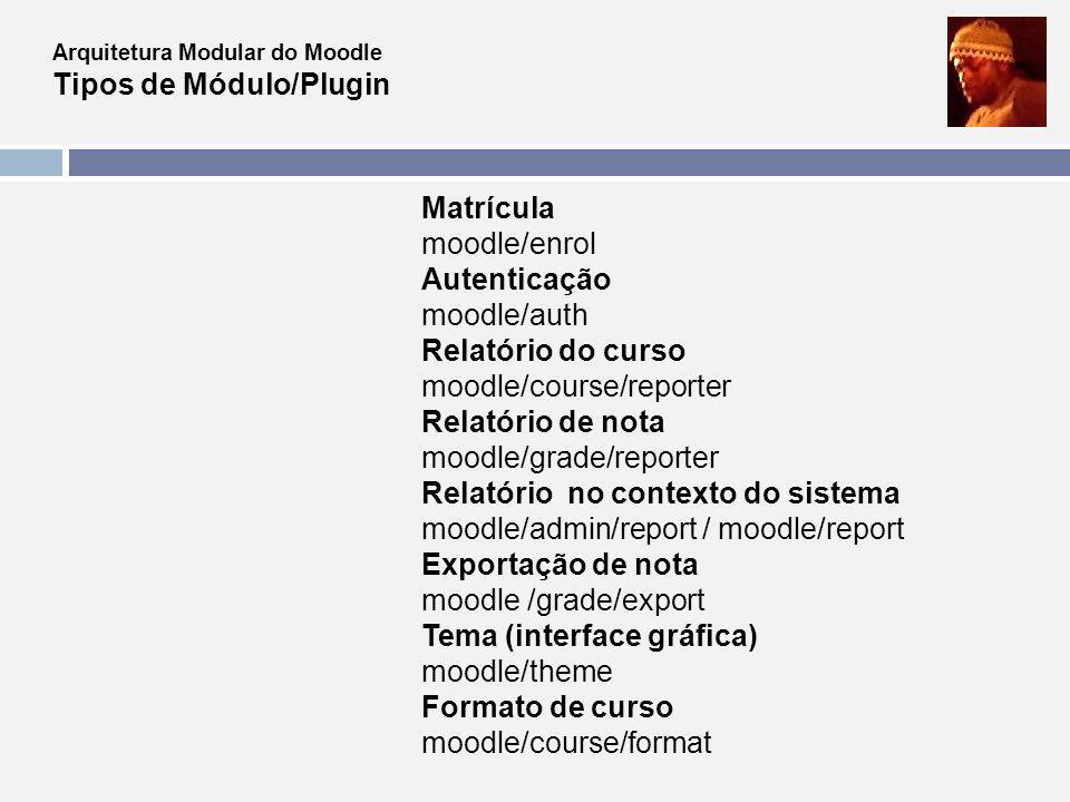 Arquitetura Modular do Moodle Tipos de Módulo/Plugin Matrícula moodle/enrol Autenticação moodle/auth Relatório do curso moodle/course/reporter Relatór