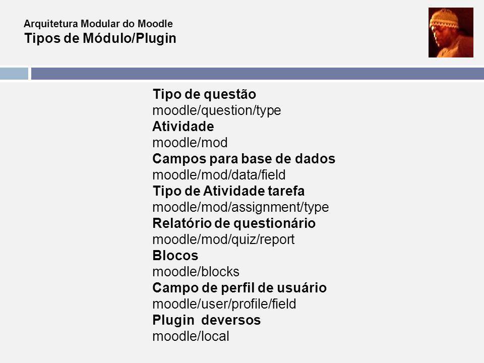 Arquitetura Modular do Moodle Tipos de Módulo/Plugin Tipo de questão moodle/question/type Atividade moodle/mod Campos para base de dados moodle/mod/da