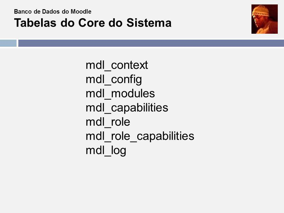 Banco de Dados do Moodle Tabelas do Core do Sistema mdl_context mdl_config mdl_modules mdl_capabilities mdl_role mdl_role_capabilities mdl_log