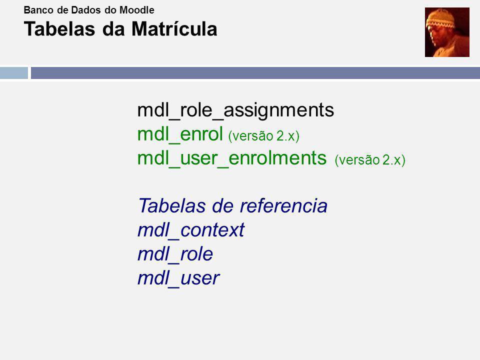 Banco de Dados do Moodle Tabelas da Matrícula mdl_role_assignments mdl_enrol (versão 2.x) mdl_user_enrolments (versão 2.x) Tabelas de referencia mdl_c