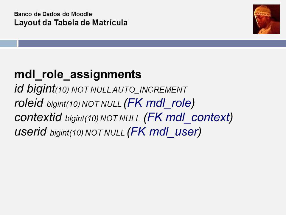 Banco de Dados do Moodle Layout da Tabela de Matrícula mdl_role_assignments id bigint (10) NOT NULL AUTO_INCREMENT roleid bigint(10) NOT NULL (FK mdl_