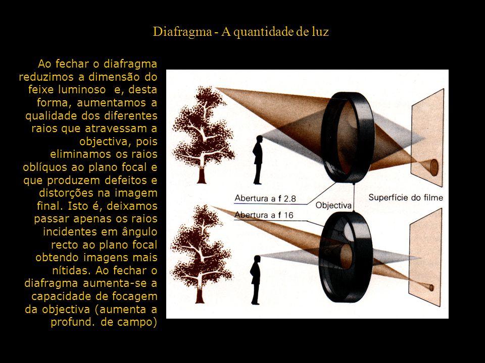 Diafragma - A quantidade de luz Ao fechar o diafragma reduzimos a dimensão do feixe luminoso e, desta forma, aumentamos a qualidade dos diferentes rai