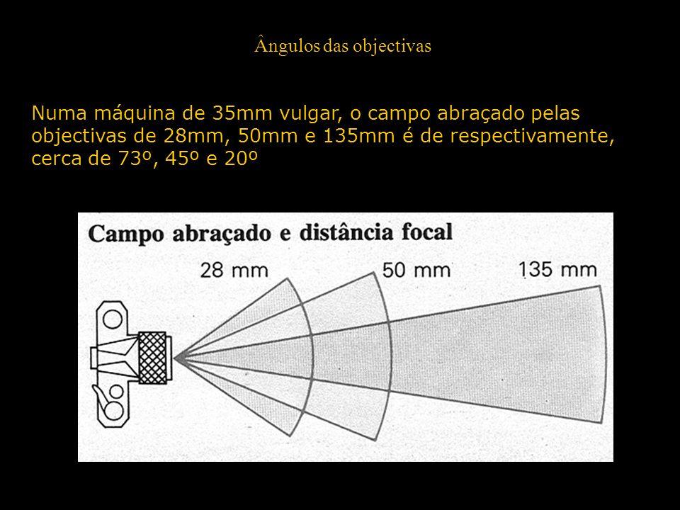 Ângulos das objectivas Numa máquina de 35mm vulgar, o campo abraçado pelas objectivas de 28mm, 50mm e 135mm é de respectivamente, cerca de 73º, 45º e