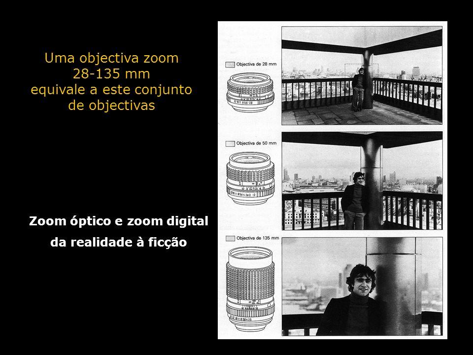 Uma objectiva zoom 28-135 mm equivale a este conjunto de objectivas Zoom óptico e zoom digital da realidade à ficção