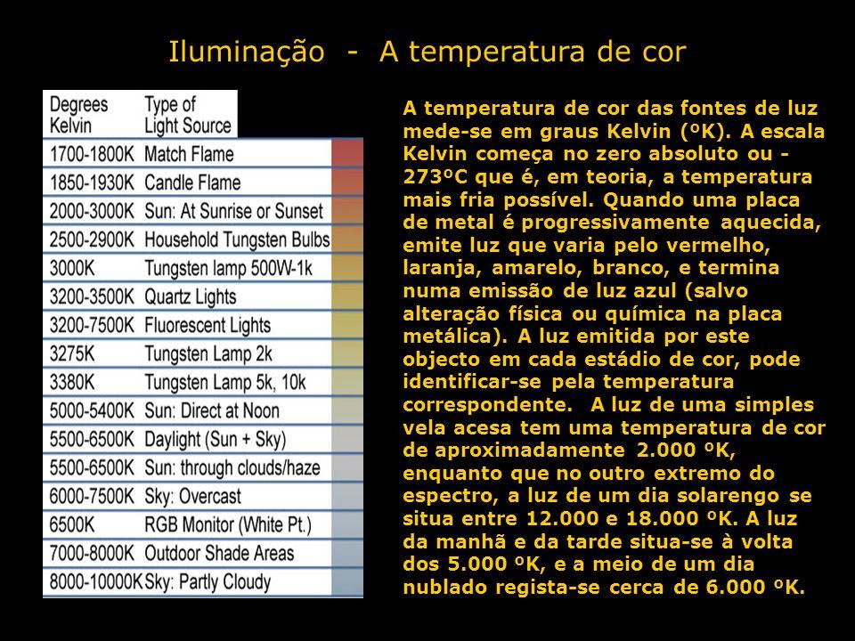 A temperatura de cor das fontes de luz mede-se em graus Kelvin (ºK). A escala Kelvin começa no zero absoluto ou - 273ºC que é, em teoria, a temperatur