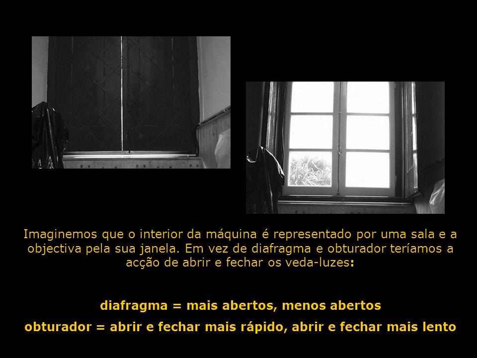 Imaginemos que o interior da máquina é representado por uma sala e a objectiva pela sua janela. Em vez de diafragma e obturador teríamos a acção de ab