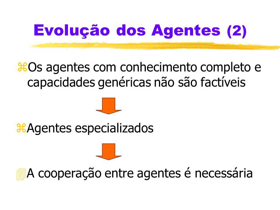 Evolução dos Agentes zOs agentes interagem com mundos crescentemente mais complexos zNão é viável prever e pré-programar todas as situações possíveis