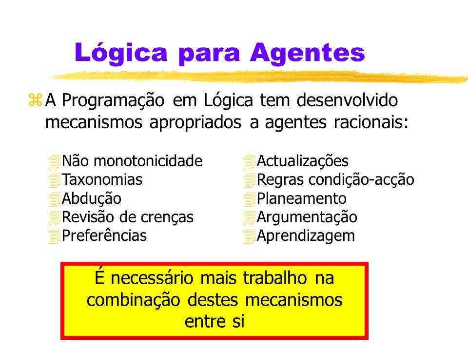 Evolução dos Agentes (2) zOs agentes com conhecimento completo e capacidades genéricas não são factíveis zAgentes especializados 4A cooperação entre a