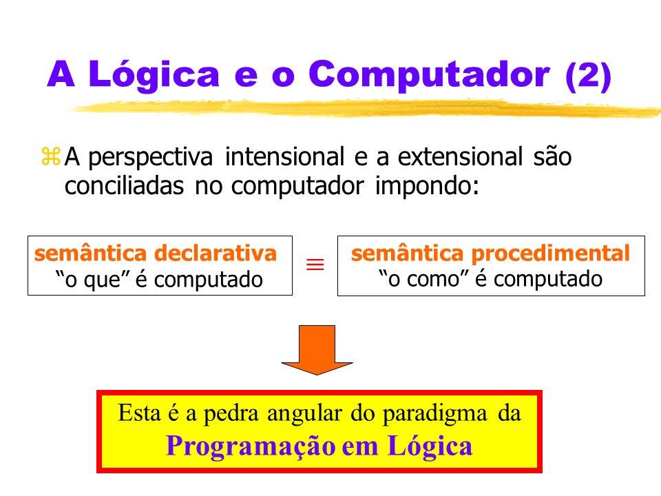 A Lógica e o Computador (2) zA perspectiva intensional e a extensional são conciliadas no computador impondo: Esta é a pedra angular do paradigma da Programação em Lógica semântica declarativa o que é computado semântica procedimental o como é computado