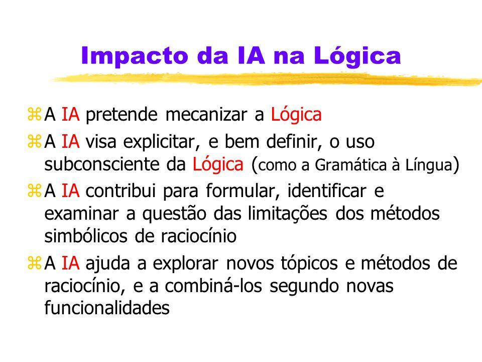 A Lógica e o Computador (2) zA perspectiva intensional e a extensional são conciliadas no computador impondo: Esta é a pedra angular do paradigma da P